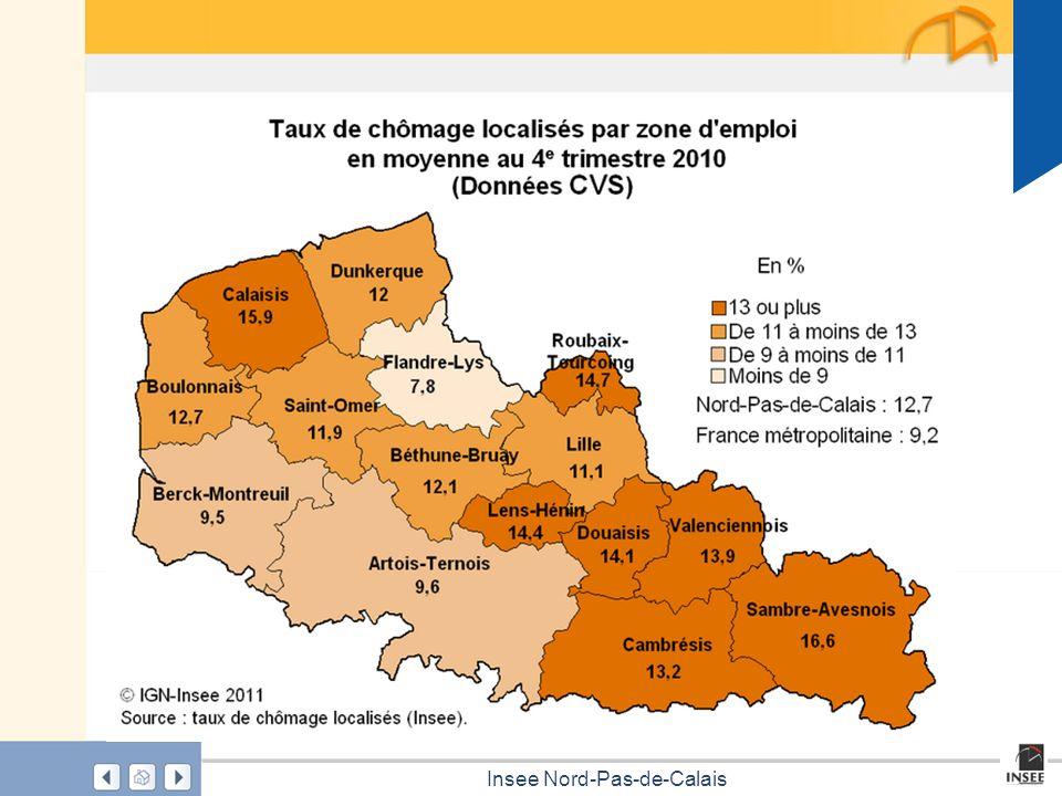 [1] Deux zones d'emploi sur le podium français des taux de chômage les plus élevés : Sambre-Avesnois (16,6 %) et Calais (15,9 %). La troisième place va à St-Quentin (14,9%), suivi de près par Roubaix-Tourcoing (14,7 %)